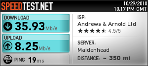 Speed test: 35.93Mb/s down, 8.25Mb/s up, 19ms ping