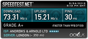 Speed test: 73.31Mb/s down, 15.21Mb/s up, 30ms ping